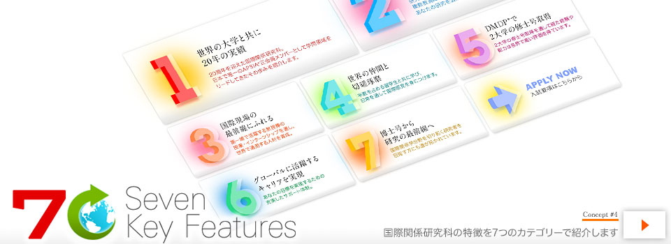 7 Key Features