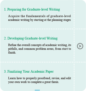 Academic writing help graduate students