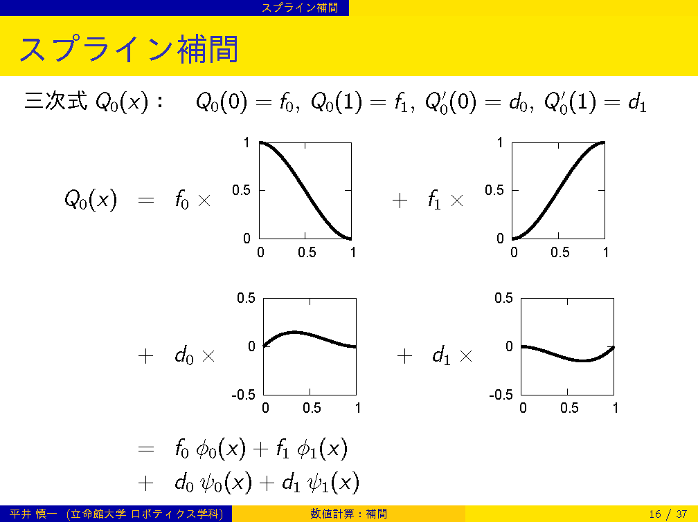 numerical computation Linear algebra: numerical methods version: august 12, 2000 60 5 numerical computation of eigenvalues the second basic problem of linear algebra is to compute the eigenvalues and eigenvectors of.